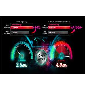 Оправдано ли увеличить частоту процессора (оверклокинг)